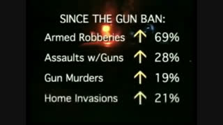 Aussie gun ban caused crime to increase